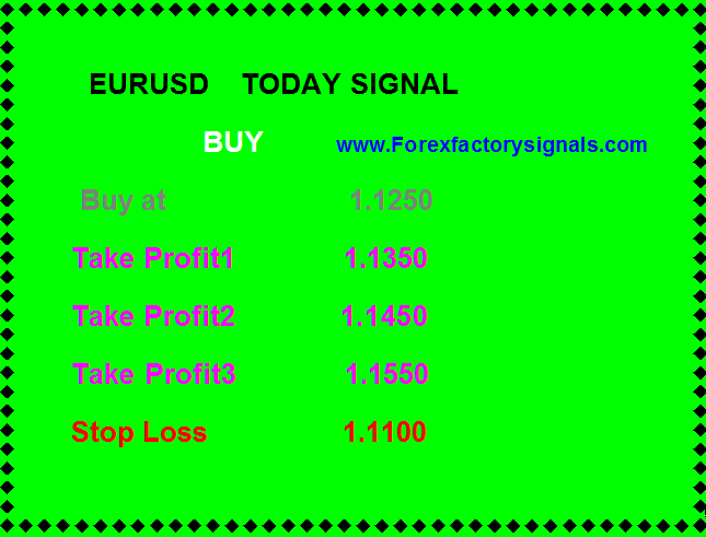 Today forex signals