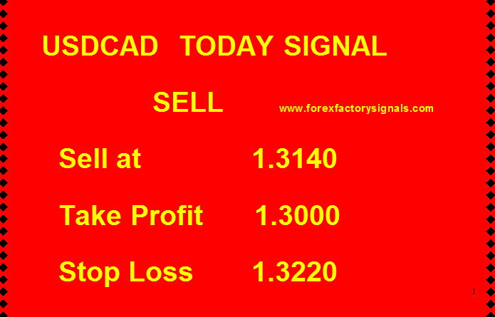 Free USDCAD Today Signal-Forex Factory Signals