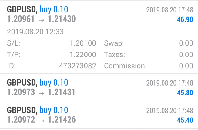 FOREX FACTORY SIGNALS-CLOSED GBPUSD TRADE EARN +47 PIPS