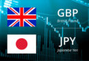 New Gbpjpy Forex Signal-Forex Factory Signals-Free Forex Signals