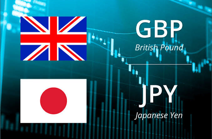 New GBPJPY Forex factory Signal-Free Forex Signals