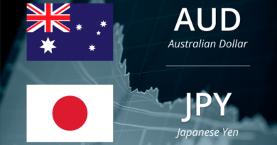 AUDJPY NEW FOREX FACTORY SIGNAL-FREE FX SIGNALS