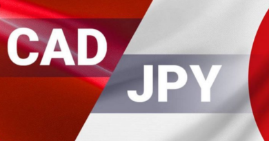 NEW CADJPY FOREX FACTORY SIGNALS-FREE FOREX SIGNALS