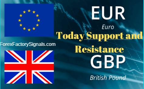 TODAY EURGBP SUPPORT AND RESISTANCE LEVEL