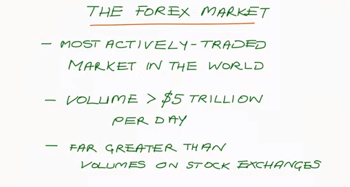 Basics of The Forex Market & Currency Pairs-Forex Factory Signals