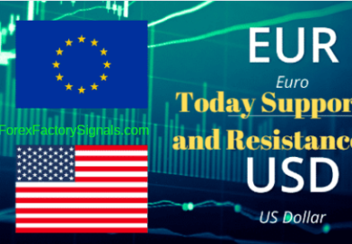 Eurusd Today Support and Resistance.png.4.png