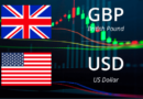 NEW GBPUSD FOREX FACTORY SIGNALS-FREE FOREX SIGNALS